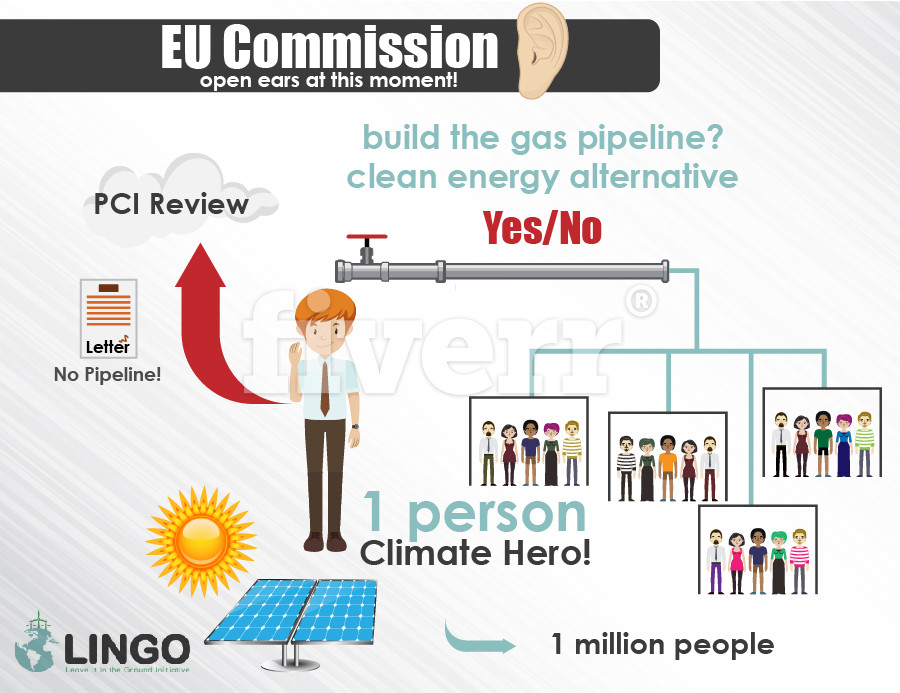 Climate Hero infographic